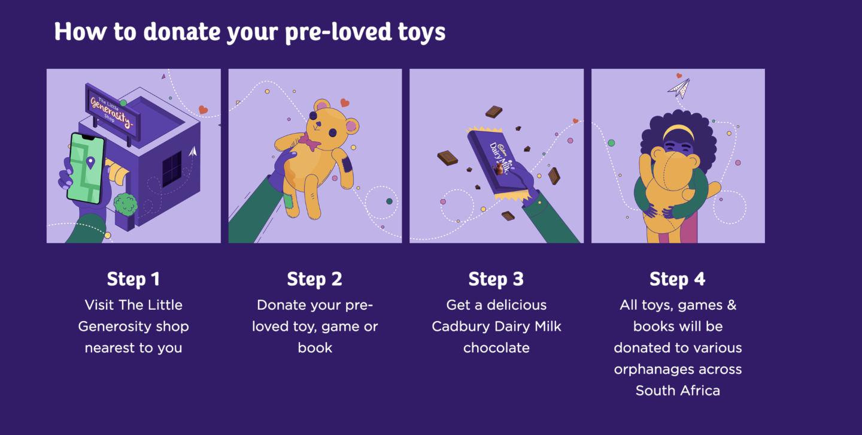 Little Generosity Shop Cadbury